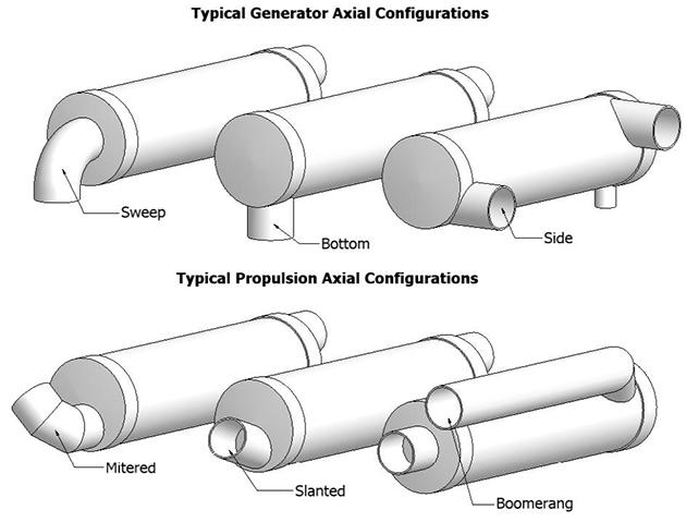axial illust