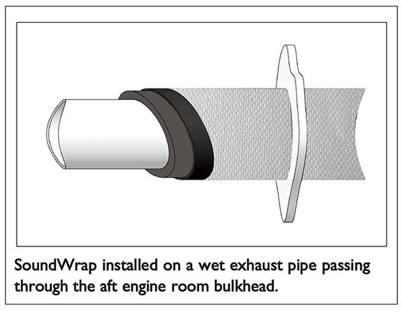soundwrap installed